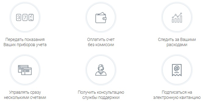 Коми энергосбытовая компания