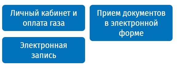 Газпром Межрегионгаз Север возможности