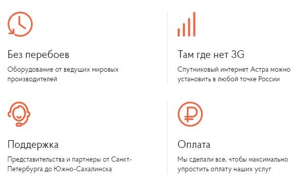 Астра-интернет