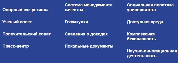 pps.syktsu.ru