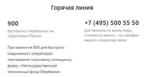 НПФ Сбербанк контакты
