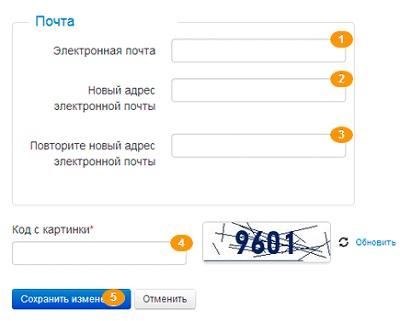 изменить/добавить адрес электронной почты