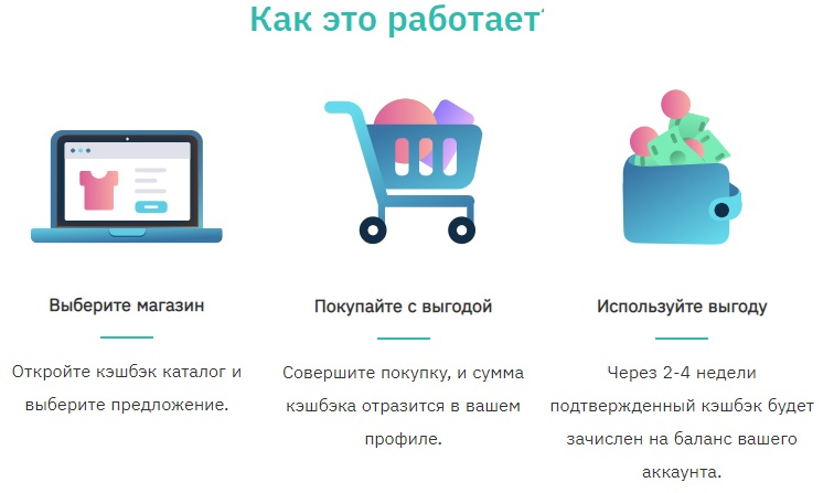 AI.marketing работа