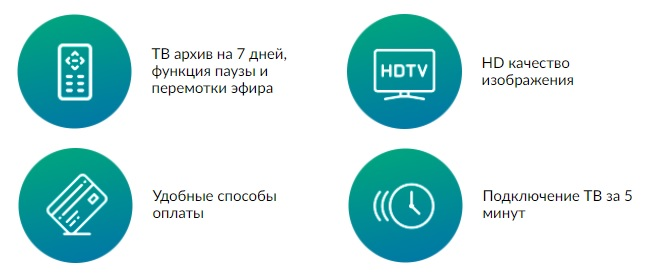 БС-Телеком услуги