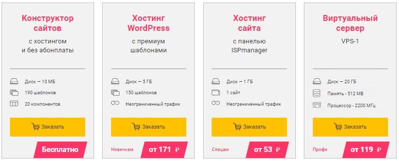 2domains.ru тарифы