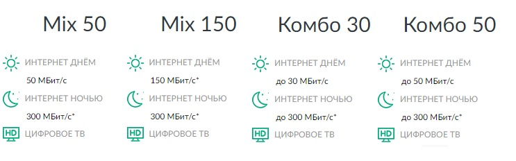 БС-Телеком тарифы