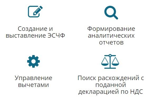 Vat.gov.by услуги