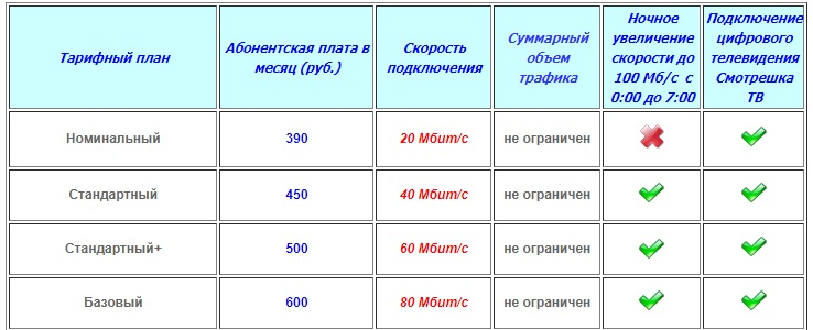 радио линк тарифы