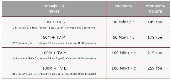 16X Network тарифы