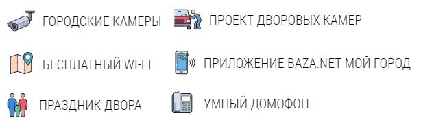 Baza.net услуги