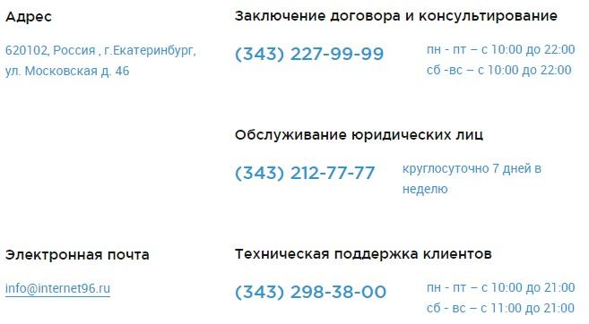 Интернет96 контакты