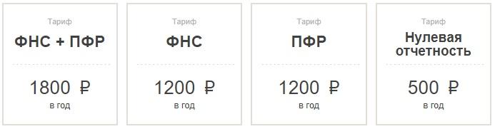 Otchet.ru тарифы
