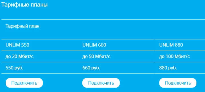 Проводов.нет тарифы