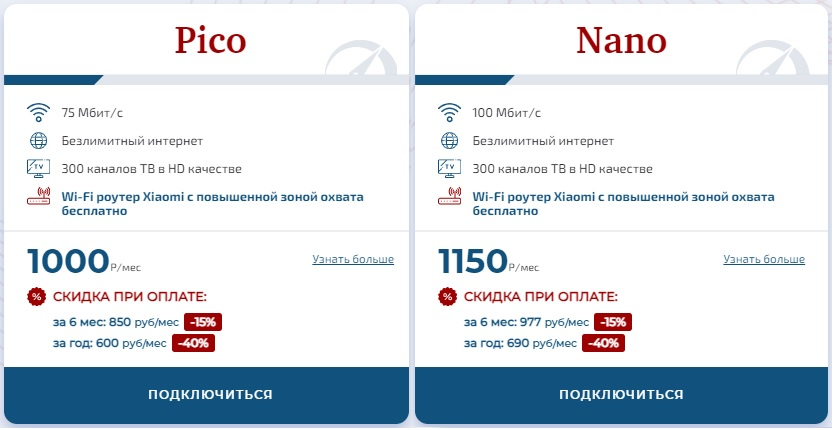 Omega.CONNECT тарифы