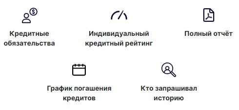 Объединенное кредитное Бюро услуги