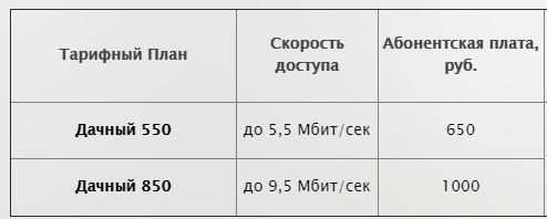 АТЭКС ПЛЮС тариф