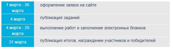ФГОСтест