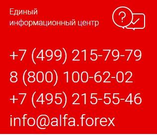 Альфа-Форекс контакты