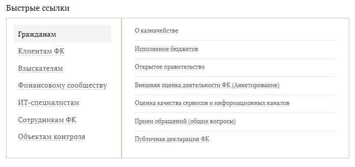 ГИС ГМП документы