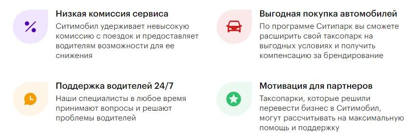 Ситимобил услуги