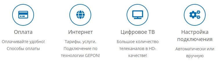 ГИГАБАЙТ услуги